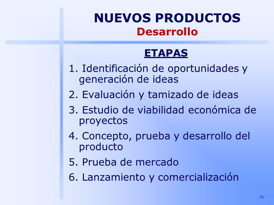 NUEVOS PRODUCTOS Desarrollo ETAPAS