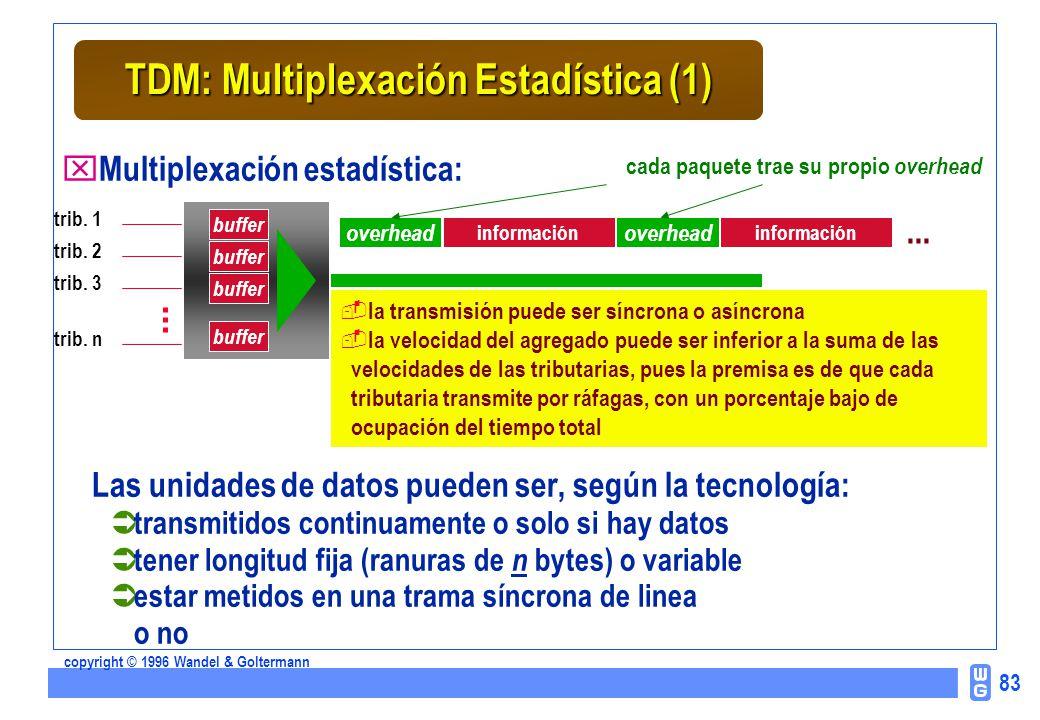 Famoso Estadísticas De Trama Componente - Ideas Personalizadas de ...