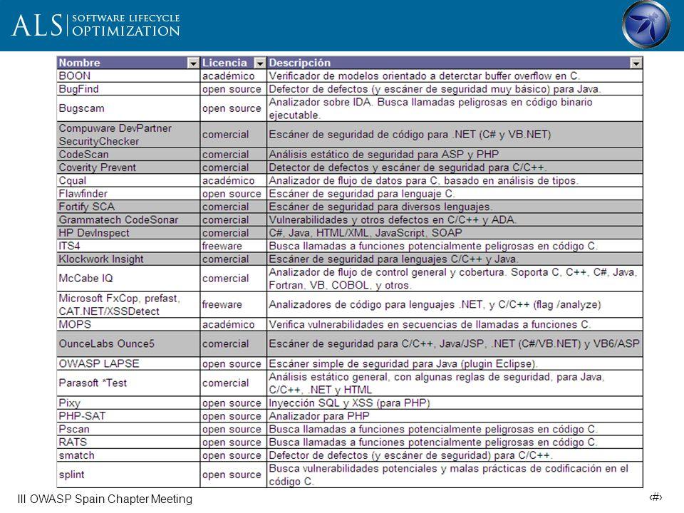 Lista (en modo alguno completa) de herramientas de análisis estático que tocan (en mayor o menor medida) la detección de defectos de seguridad en el código fuente.