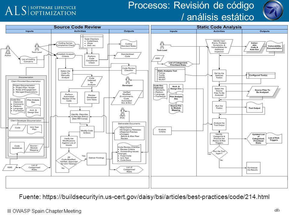 Procesos: Revisión de código / análisis estático