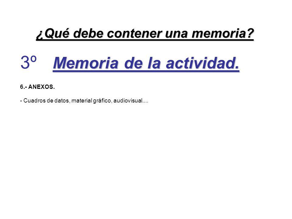 Memoria de la actividad.