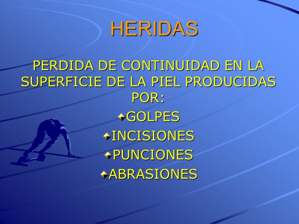 PERDIDA DE CONTINUIDAD EN LA SUPERFICIE DE LA PIEL PRODUCIDAS POR: