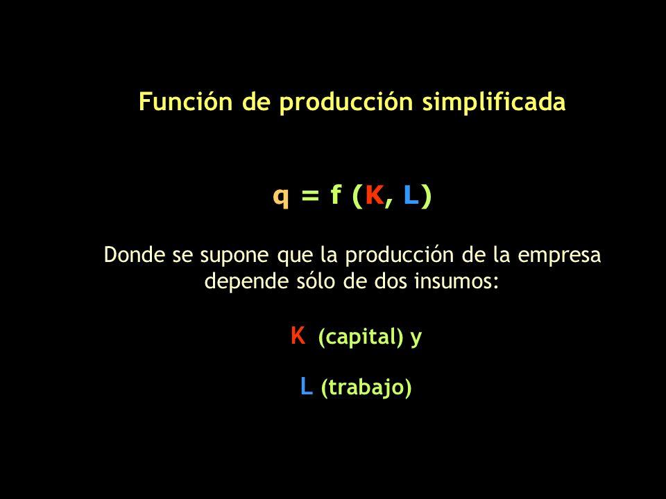 Función de producción simplificada
