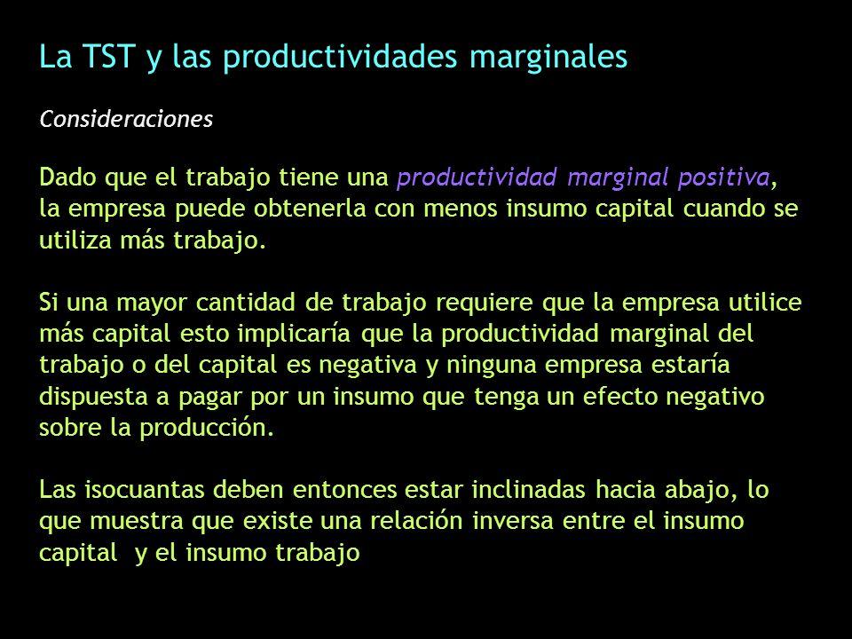 La TST y las productividades marginales