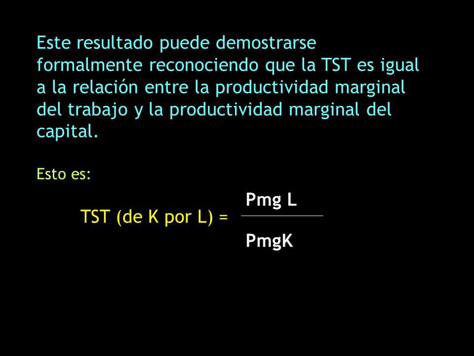 Este resultado puede demostrarse formalmente reconociendo que la TST es igual a la relación entre la productividad marginal del trabajo y la productividad marginal del capital.