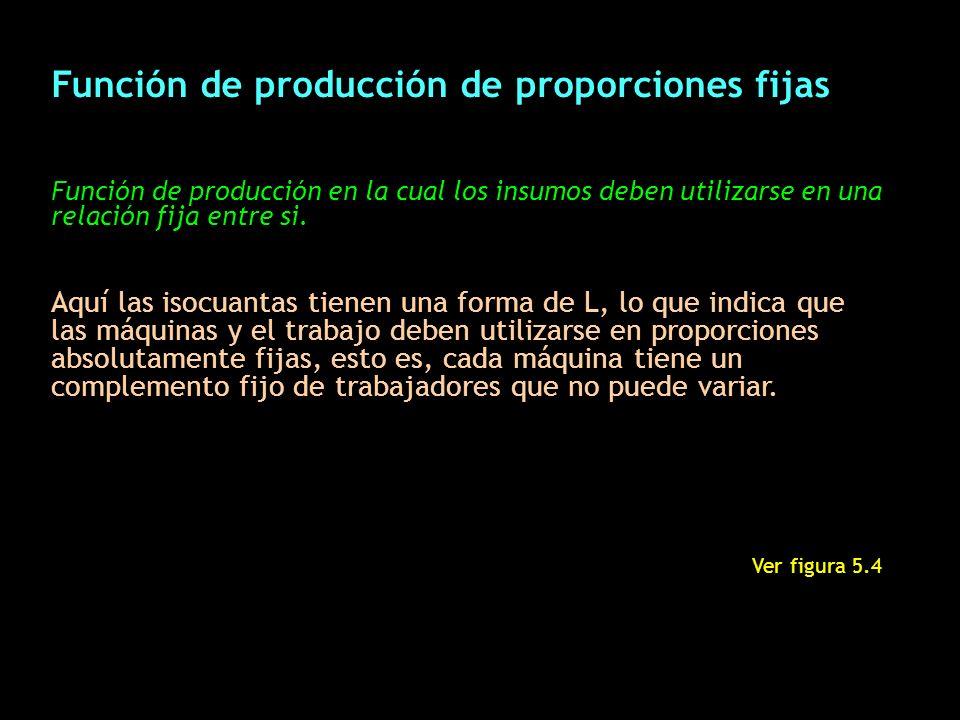 Función de producción de proporciones fijas