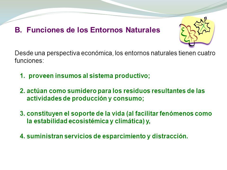 B. Funciones de los Entornos Naturales