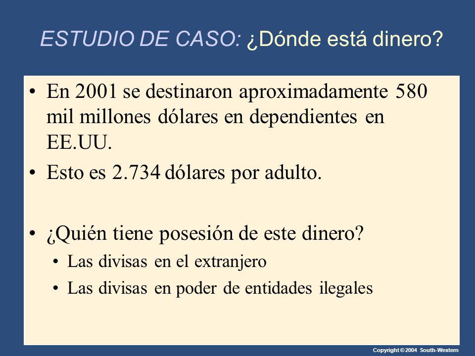 ESTUDIO DE CASO: ¿Dónde está dinero