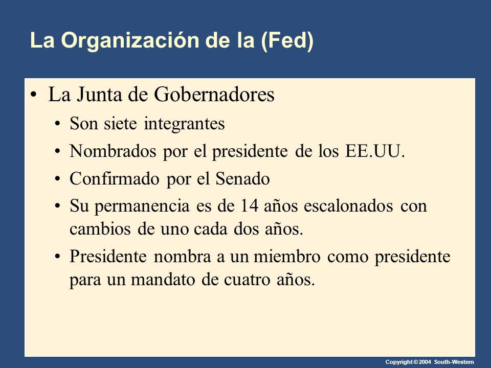 La Organización de la (Fed)