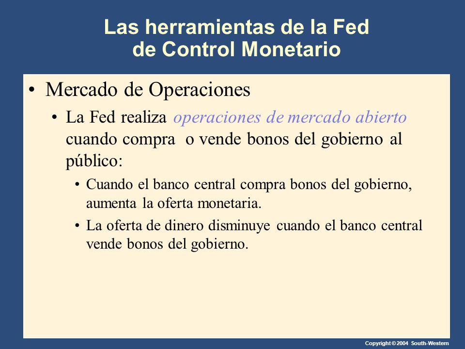 Las herramientas de la Fed de Control Monetario