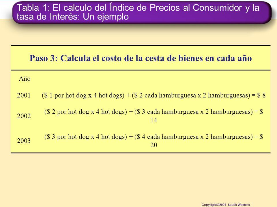 Paso 3: Calcula el costo de la cesta de bienes en cada año