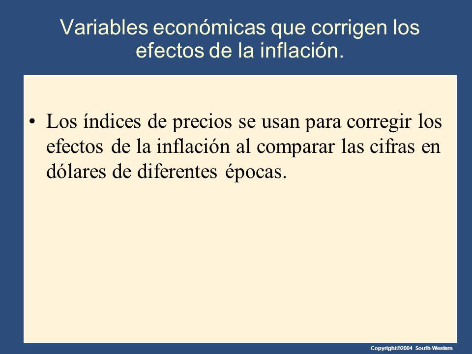 Variables económicas que corrigen los efectos de la inflación.