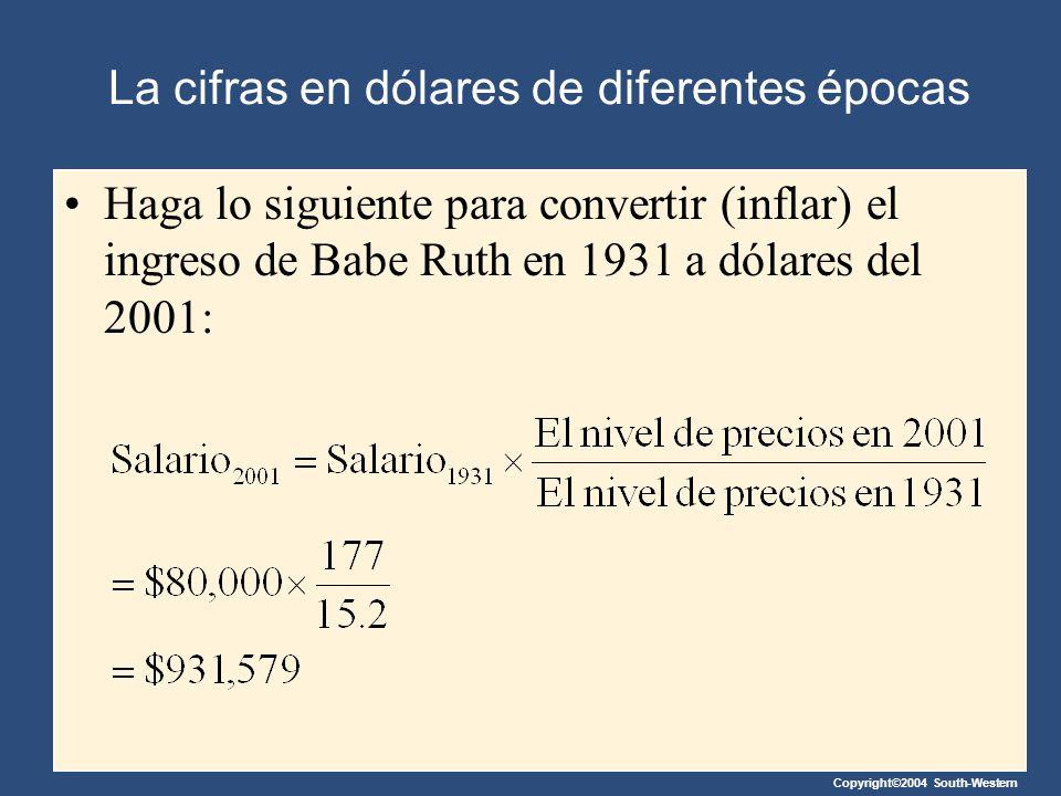 La cifras en dólares de diferentes épocas