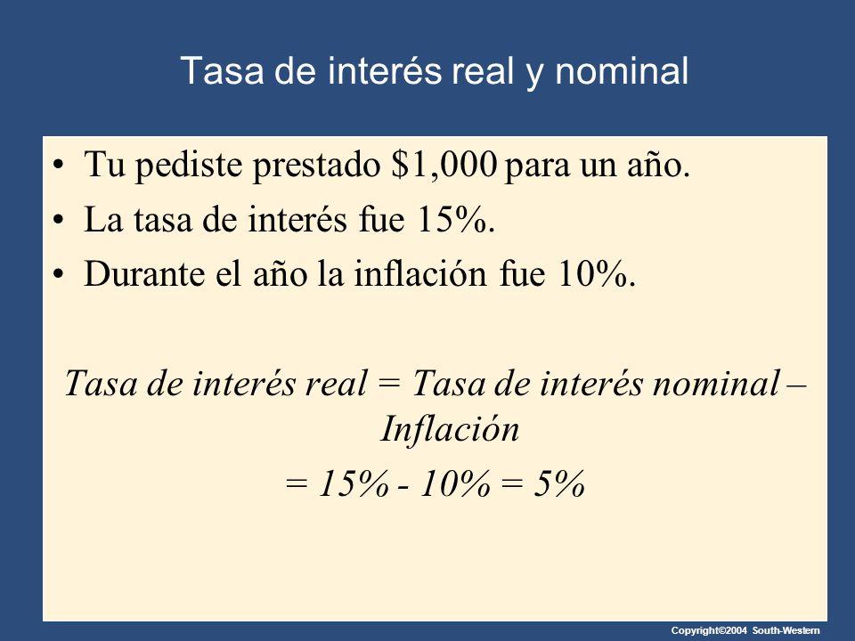 Tasa de interés real y nominal
