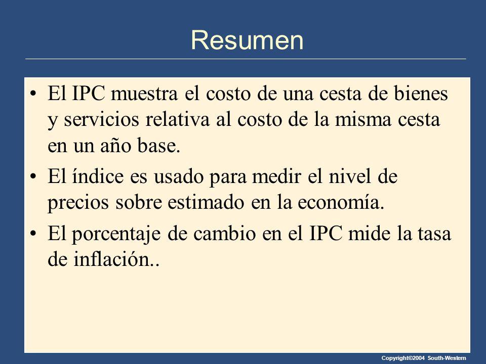 Resumen El IPC muestra el costo de una cesta de bienes y servicios relativa al costo de la misma cesta en un año base.