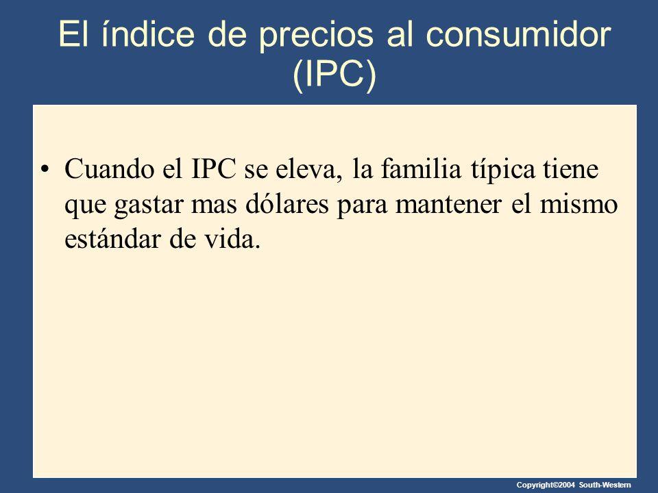 El índice de precios al consumidor (IPC)