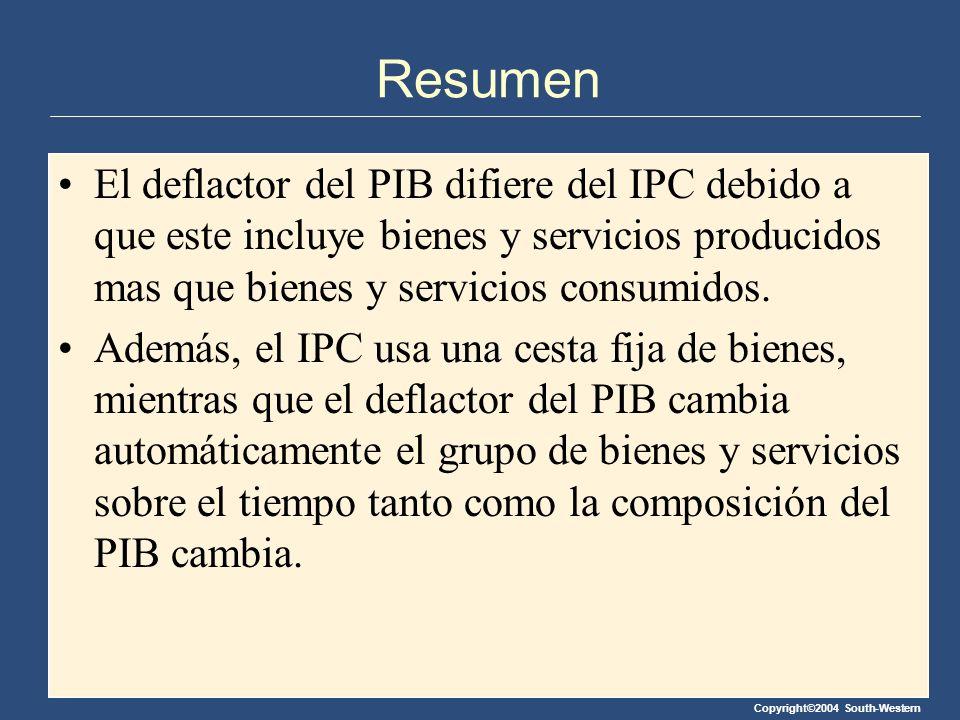 Resumen El deflactor del PIB difiere del IPC debido a que este incluye bienes y servicios producidos mas que bienes y servicios consumidos.