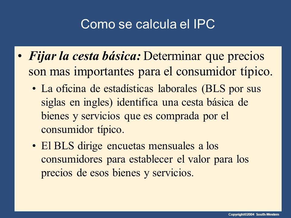 Como se calcula el IPC Fijar la cesta básica: Determinar que precios son mas importantes para el consumidor típico.