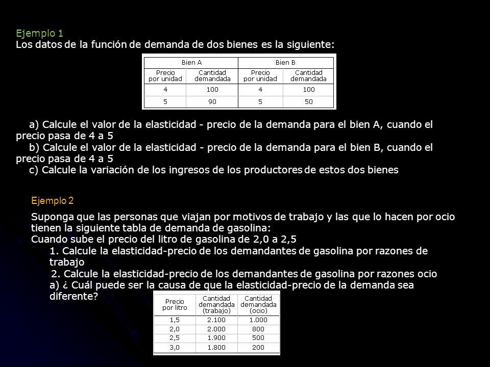 Ejemplo 1 Los datos de la función de demanda de dos bienes es la siguiente: