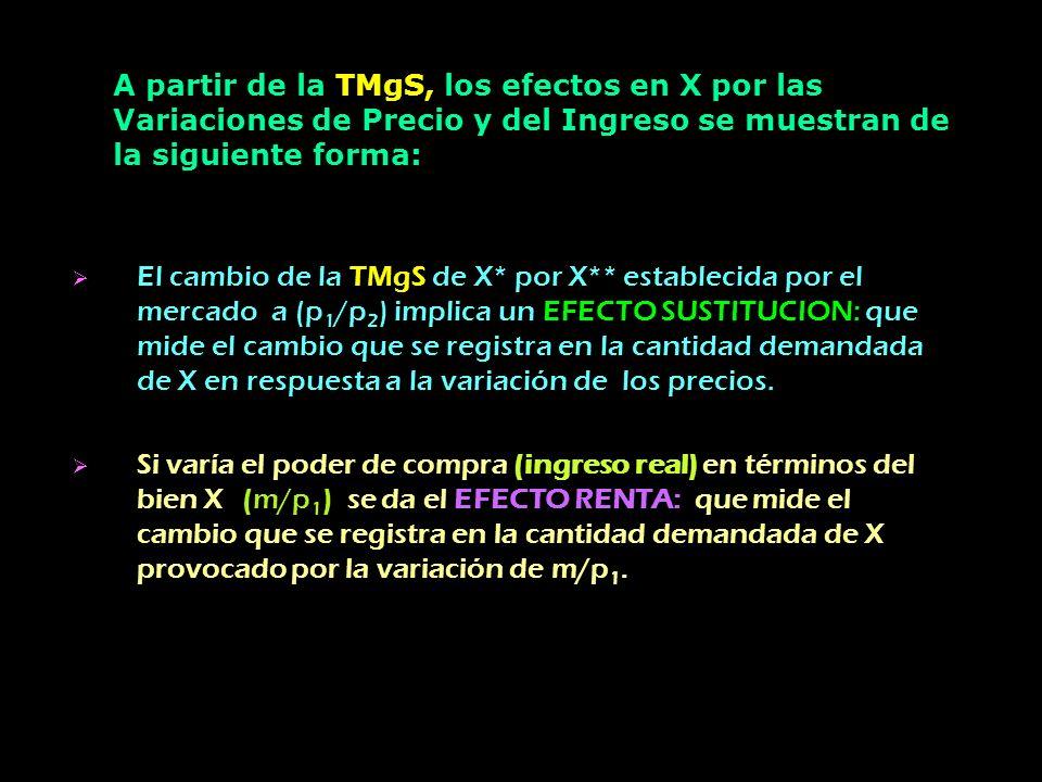 A partir de la TMgS, los efectos en X por las Variaciones de Precio y del Ingreso se muestran de la siguiente forma: