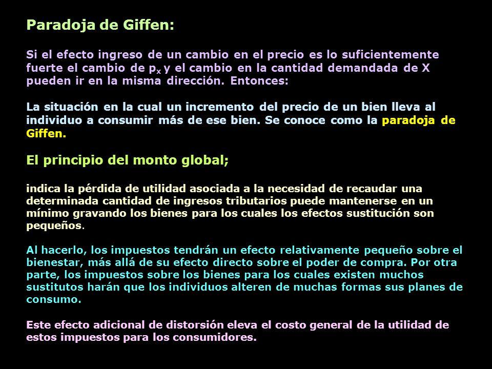 Paradoja de Giffen: El principio del monto global;