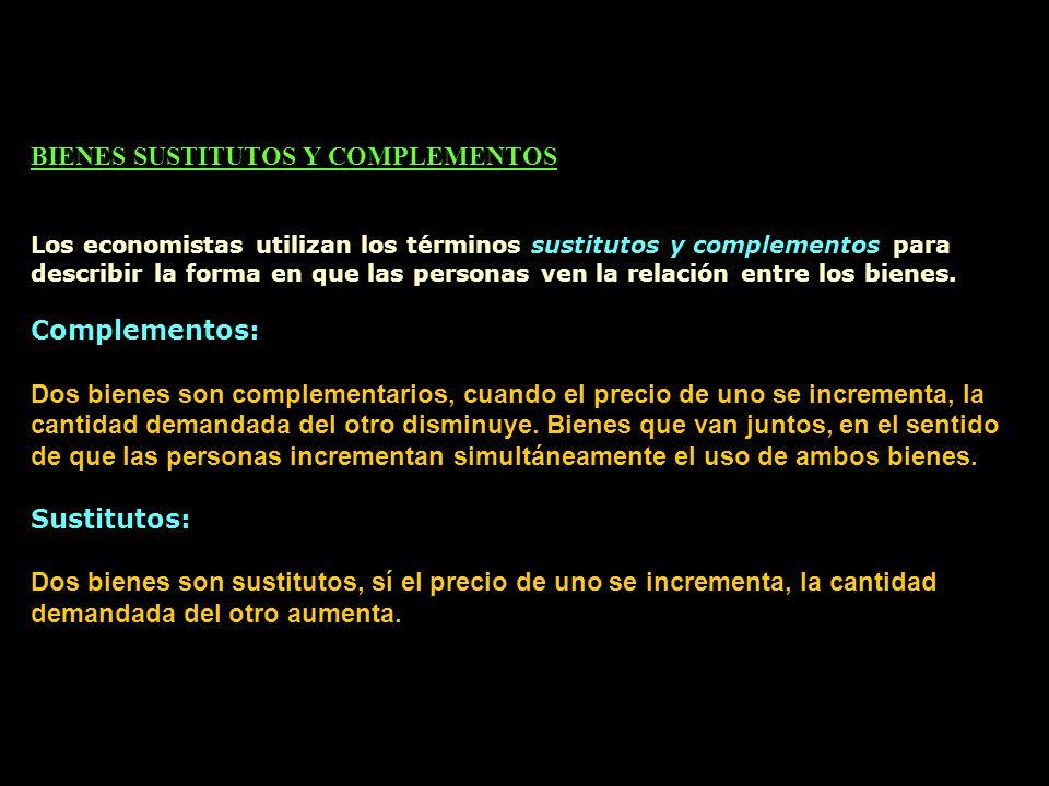 BIENES SUSTITUTOS Y COMPLEMENTOS