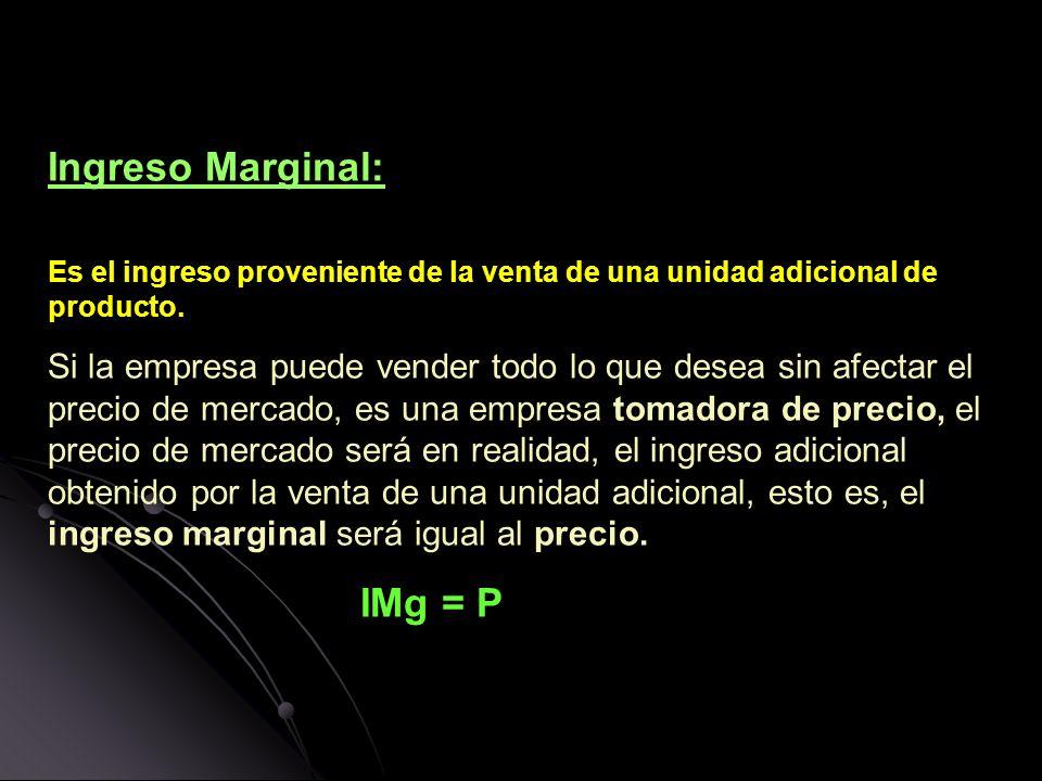 Ingreso Marginal:Es el ingreso proveniente de la venta de una unidad adicional de producto.