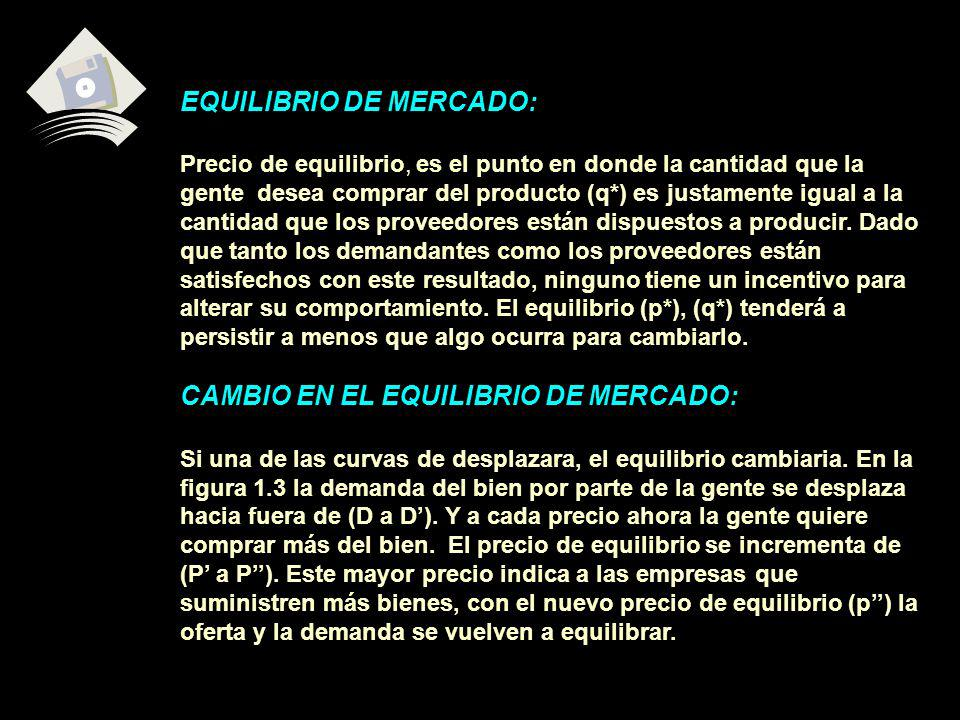 EQUILIBRIO DE MERCADO: