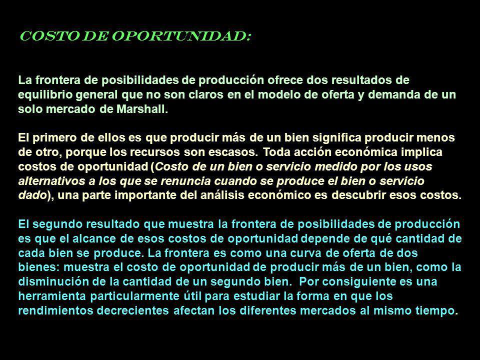 COSTO DE OPORTUNIDAD:
