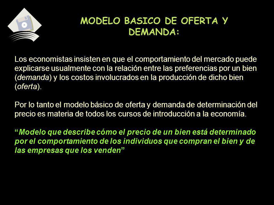 MODELO BASICO DE OFERTA Y DEMANDA: