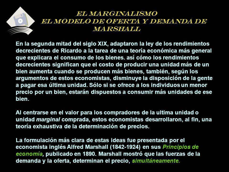 EL MODELO DE OFERTA Y DEMANDA DE MARSHALL