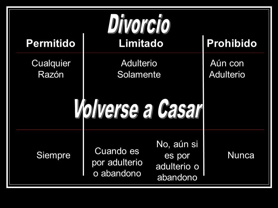 Divorcio Volverse a Casar Permitido Limitado Prohibido Cualquier Razón