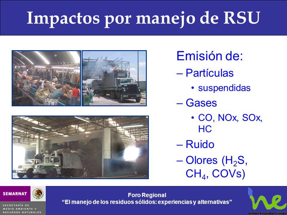Impactos por manejo de RSU