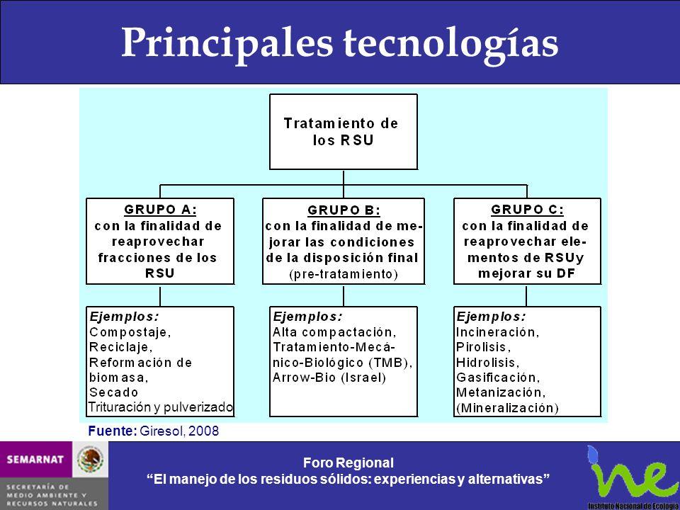 Principales tecnologías