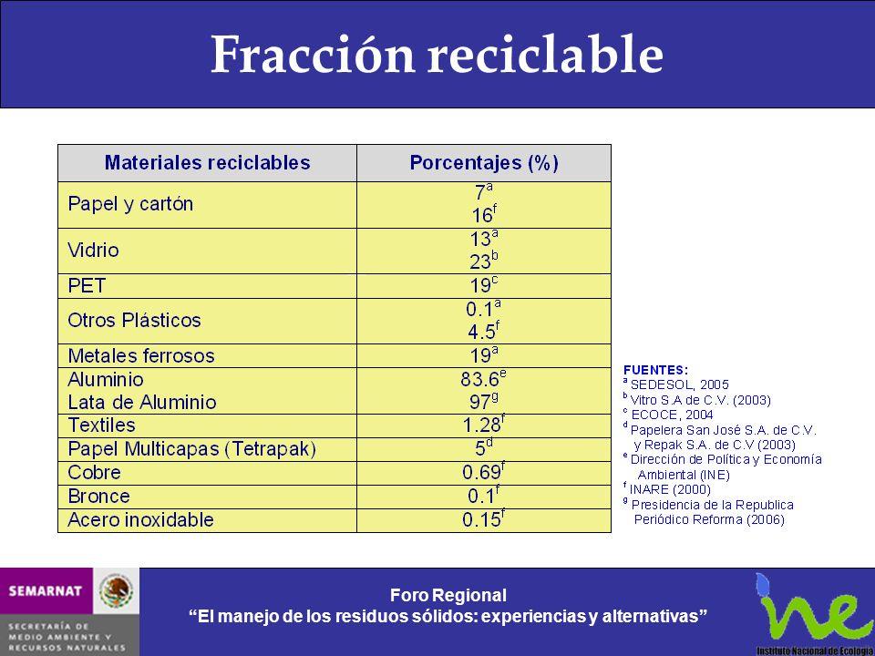 Fracción reciclable Foro Regional