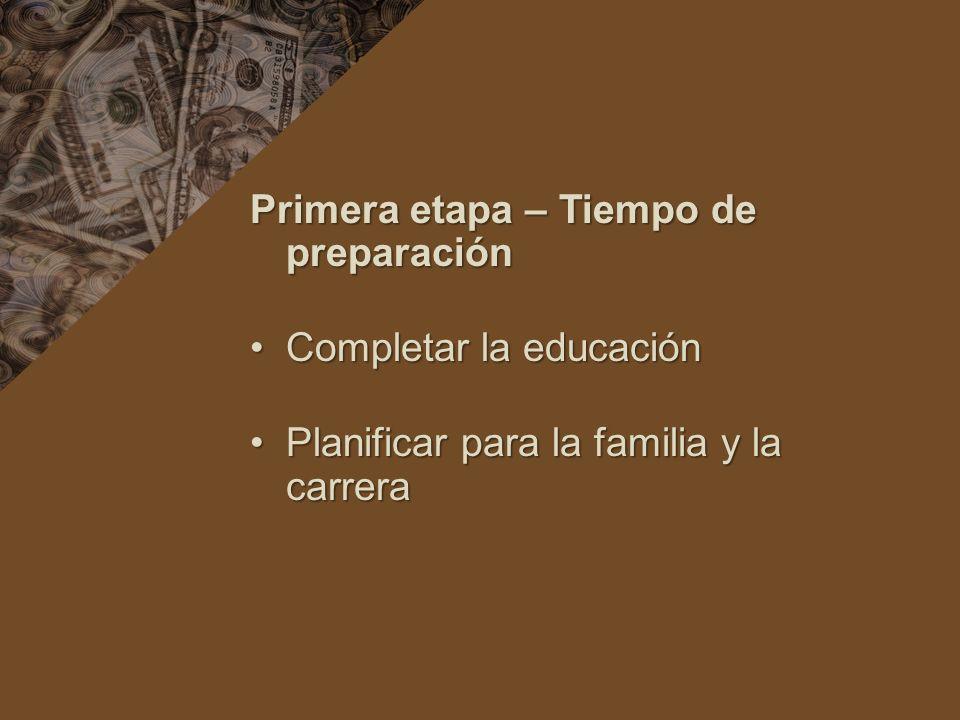 Primera etapa – Tiempo de preparación