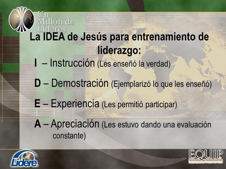 La IDEA de Jesús para entrenamiento de liderazgo: