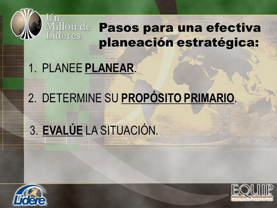 Pasos para una efectiva planeación estratégica: