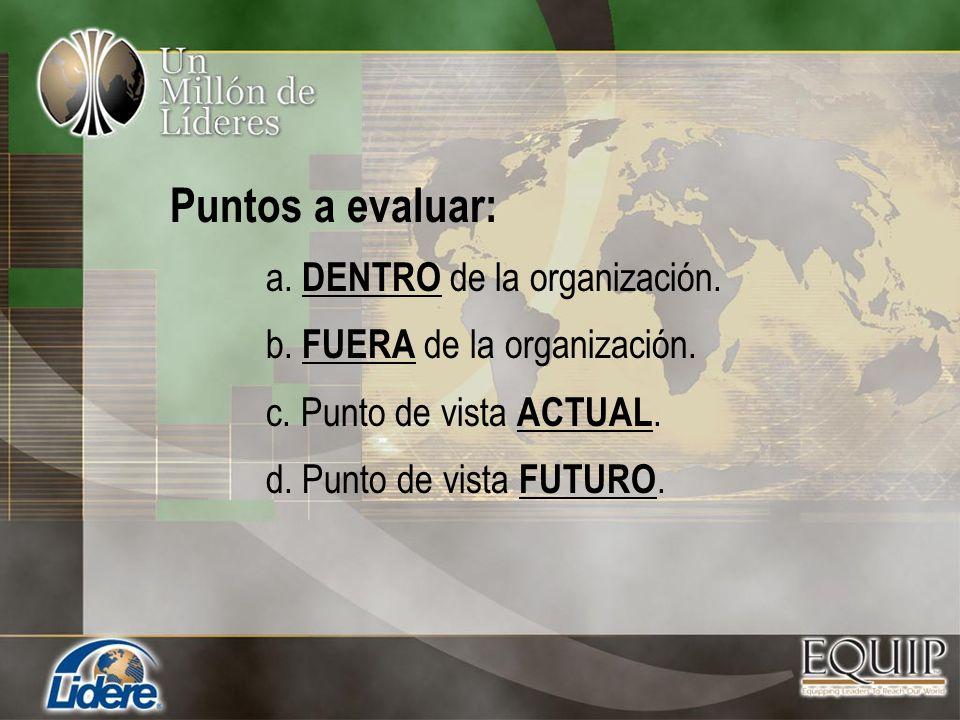 Puntos a evaluar: a. DENTRO de la organización.