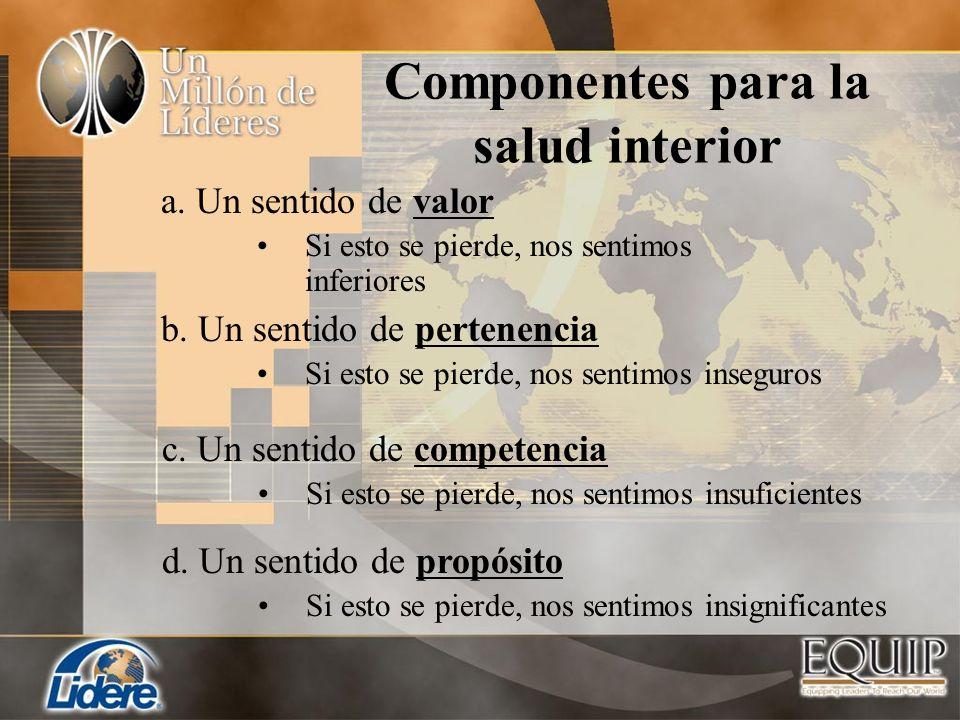 Componentes para la salud interior