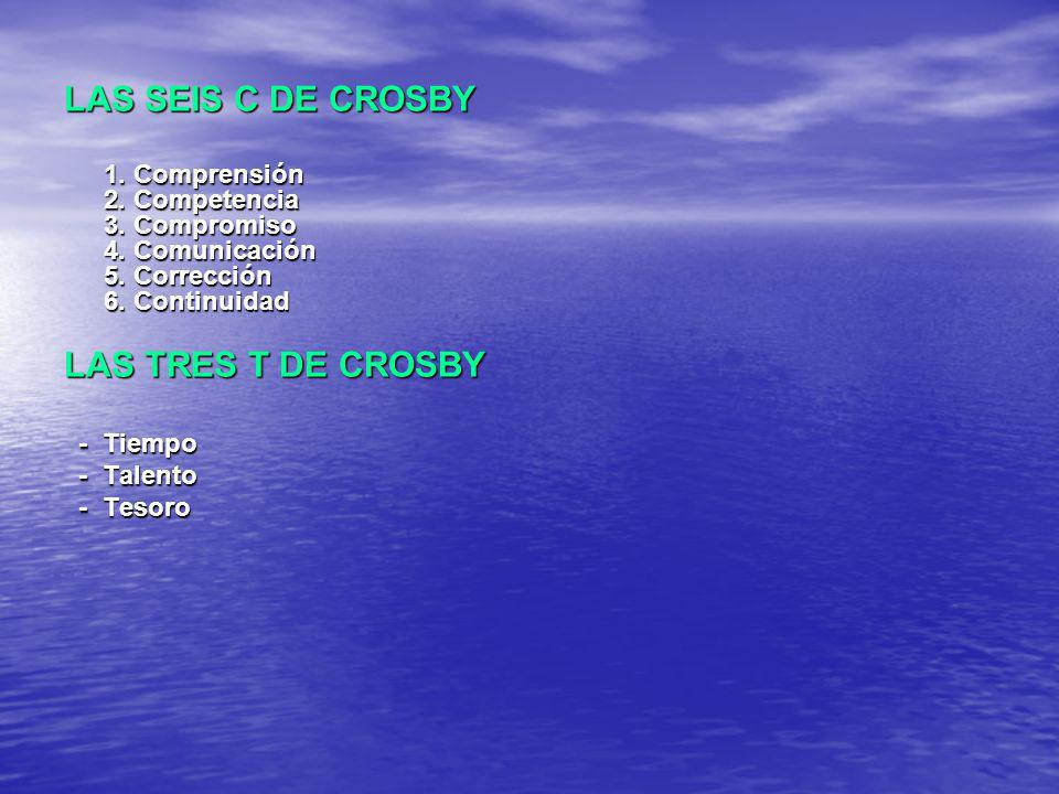 LAS SEIS C DE CROSBY 1. Comprensión 2. Competencia 3. Compromiso 4