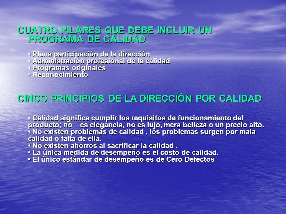 CUATRO PILARES QUE DEBE INCLUIR UN PROGRAMA DE CALIDAD • Plena participación de la dirección • Administración profesional de la calidad • Programas originales • Reconocimiento