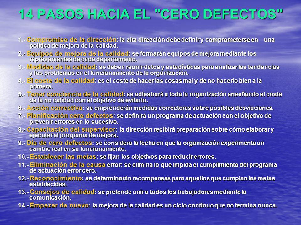 14 PASOS HACIA EL CERO DEFECTOS