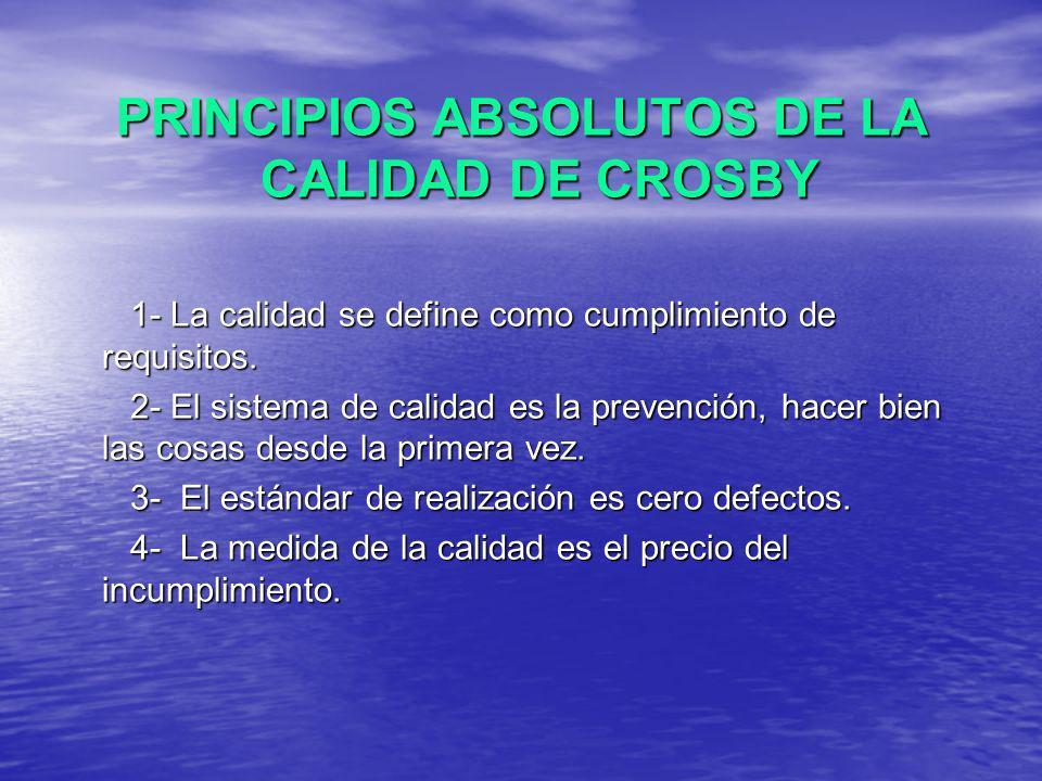 PRINCIPIOS ABSOLUTOS DE LA CALIDAD DE CROSBY