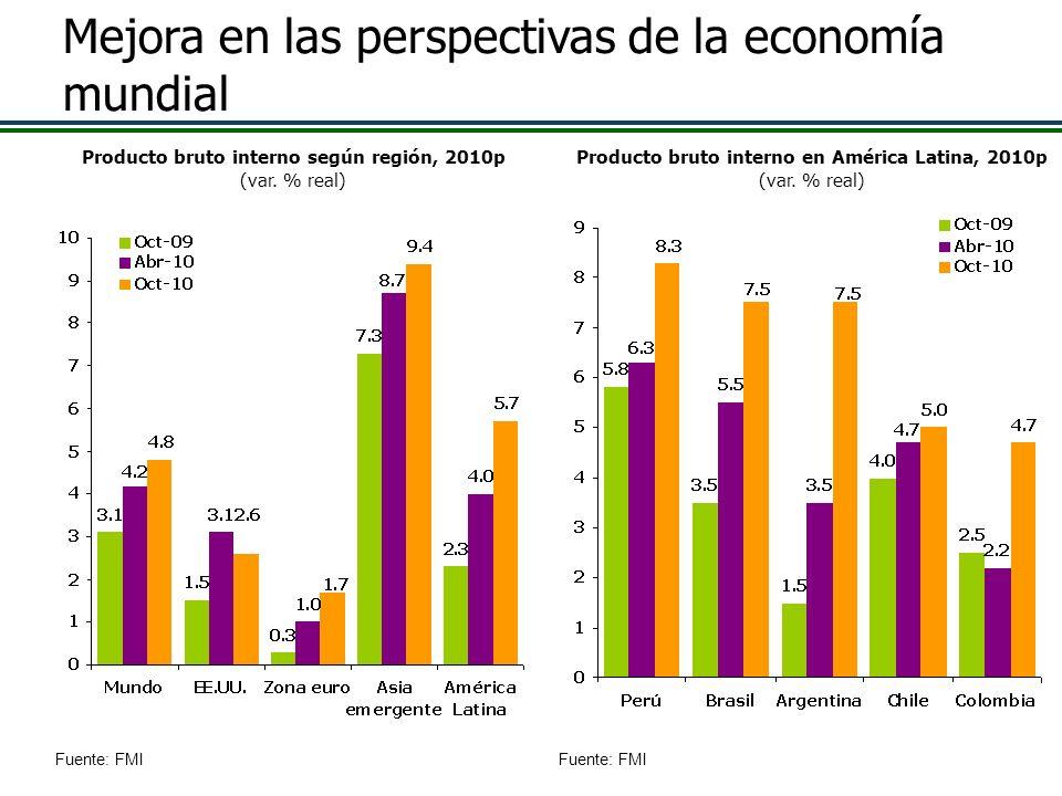 Mejora en las perspectivas de la economía mundial