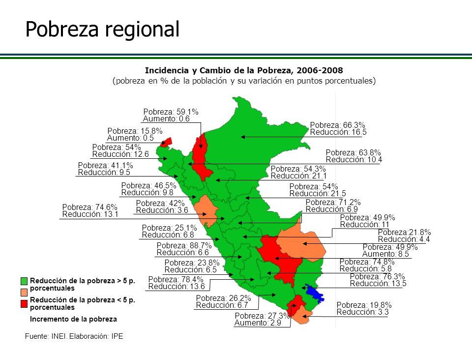 Incidencia y Cambio de la Pobreza, 2006-2008
