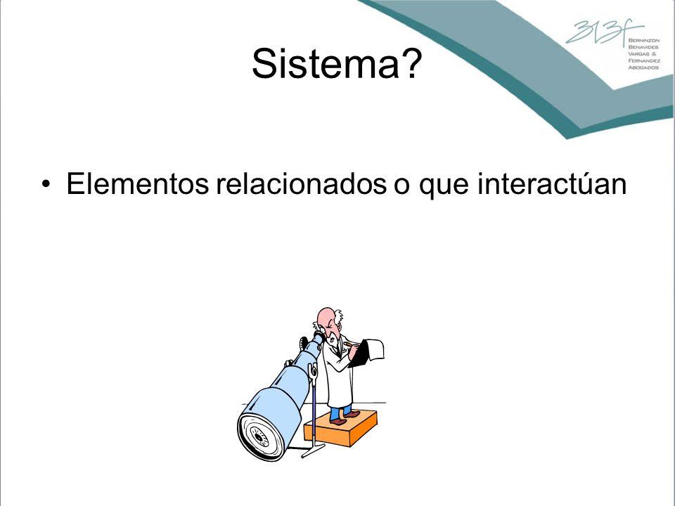Sistema Elementos relacionados o que interactúan requisito