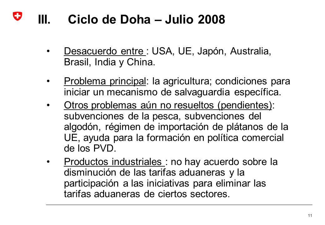 III. Ciclo de Doha – Julio 2008