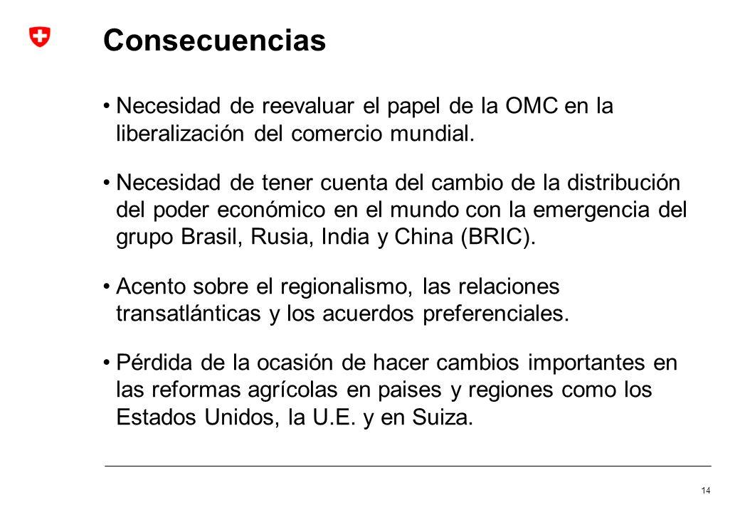 Consecuencias Necesidad de reevaluar el papel de la OMC en la liberalización del comercio mundial.