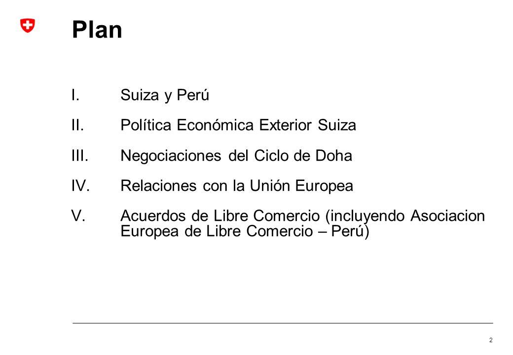 Plan I. Suiza y Perú II. Política Económica Exterior Suiza